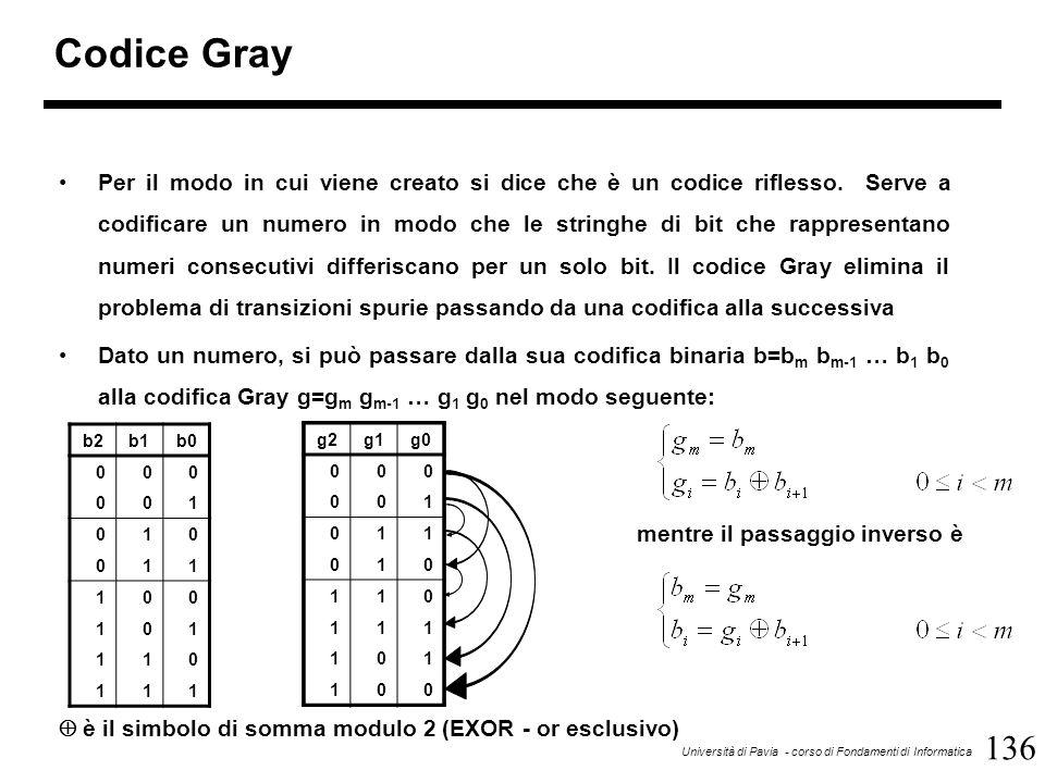 136 Università di Pavia - corso di Fondamenti di Informatica Per il modo in cui viene creato si dice che è un codice riflesso. Serve a codificare un n