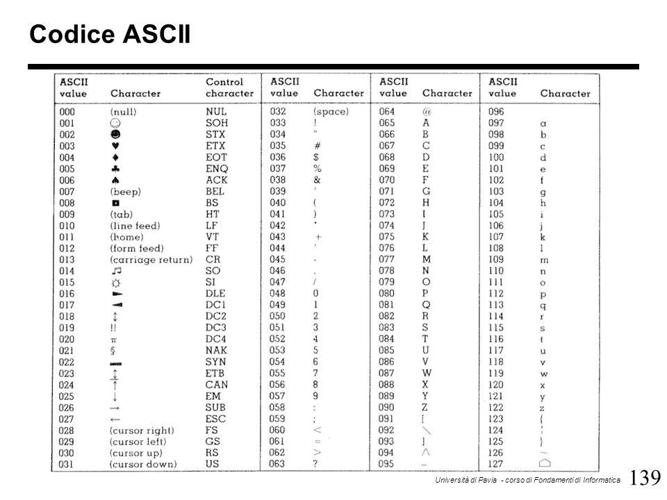 139 Università di Pavia - corso di Fondamenti di Informatica Codice ASCII