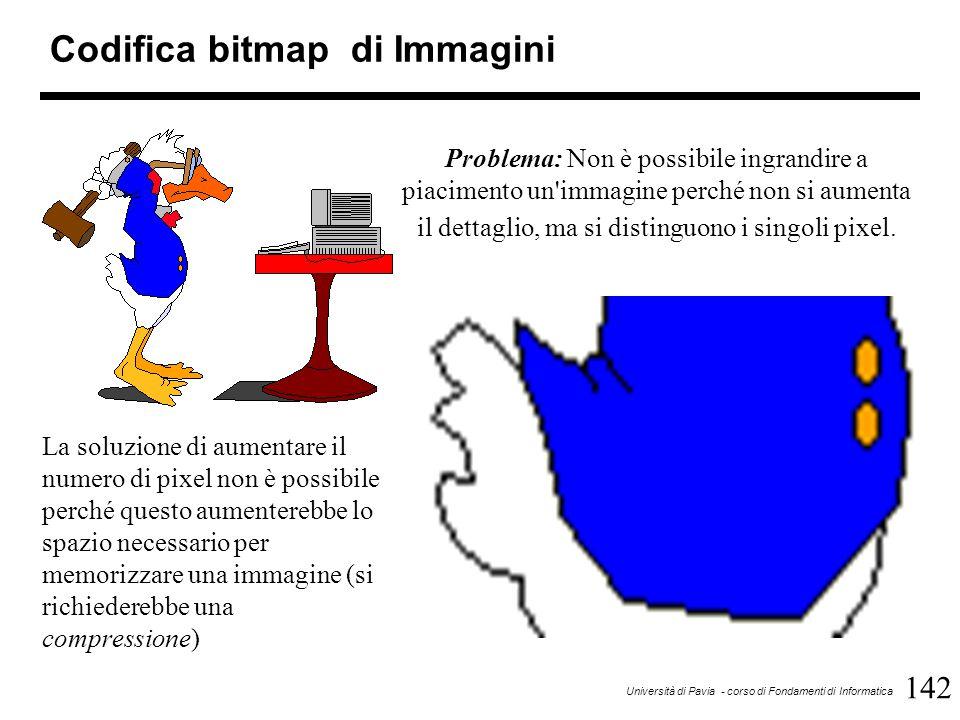 142 Università di Pavia - corso di Fondamenti di Informatica Codifica bitmap di Immagini La soluzione di aumentare il numero di pixel non è possibile