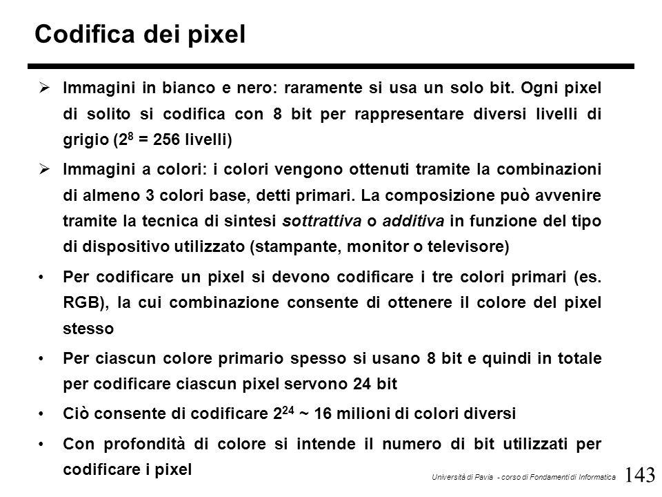 143 Università di Pavia - corso di Fondamenti di Informatica Codifica dei pixel  Immagini in bianco e nero: raramente si usa un solo bit. Ogni pixel