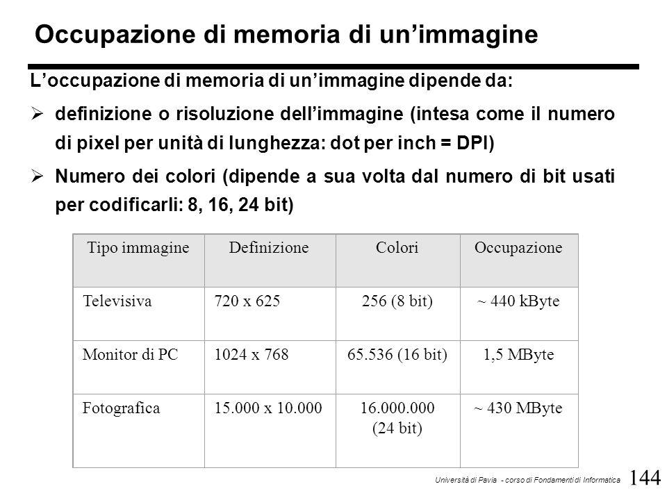 144 Università di Pavia - corso di Fondamenti di Informatica Occupazione di memoria di un'immagine L'occupazione di memoria di un'immagine dipende da: