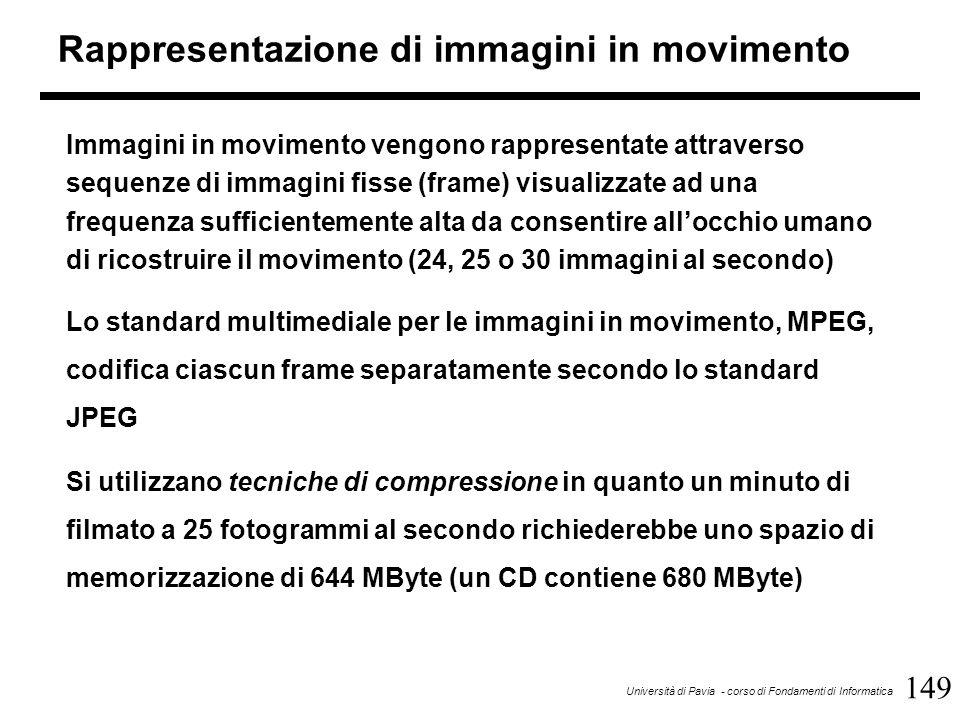 149 Università di Pavia - corso di Fondamenti di Informatica Rappresentazione di immagini in movimento Immagini in movimento vengono rappresentate att