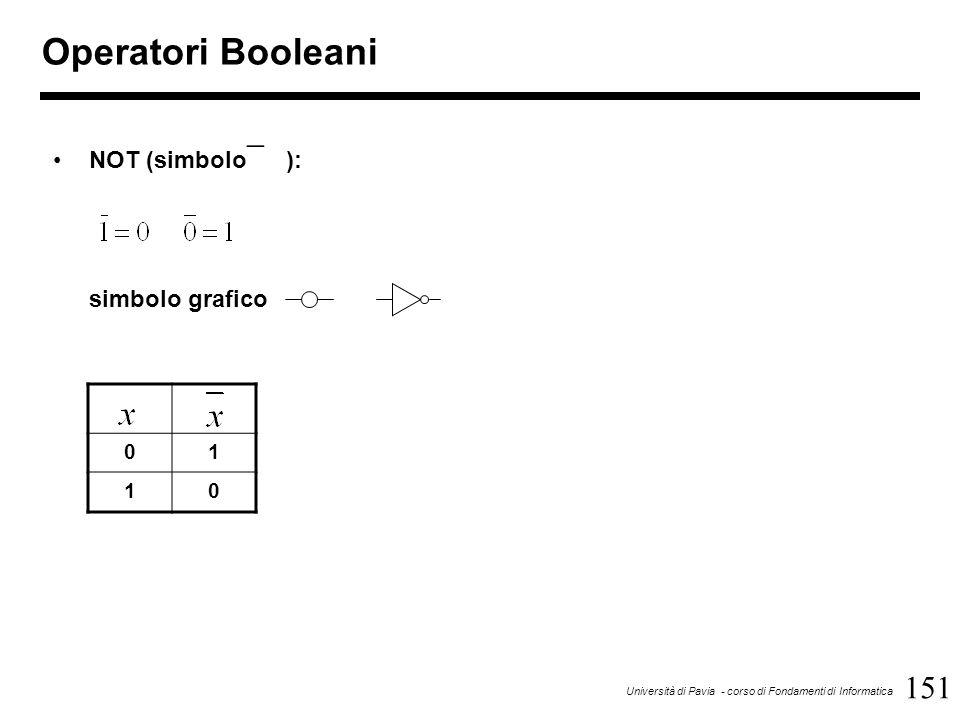 151 Università di Pavia - corso di Fondamenti di Informatica Operatori Booleani NOT (simbolo ): simbolo grafico 01 10