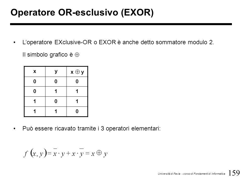 159 Università di Pavia - corso di Fondamenti di Informatica Operatore OR-esclusivo (EXOR) L'operatore EXclusive-OR o EXOR è anche detto sommatore mod