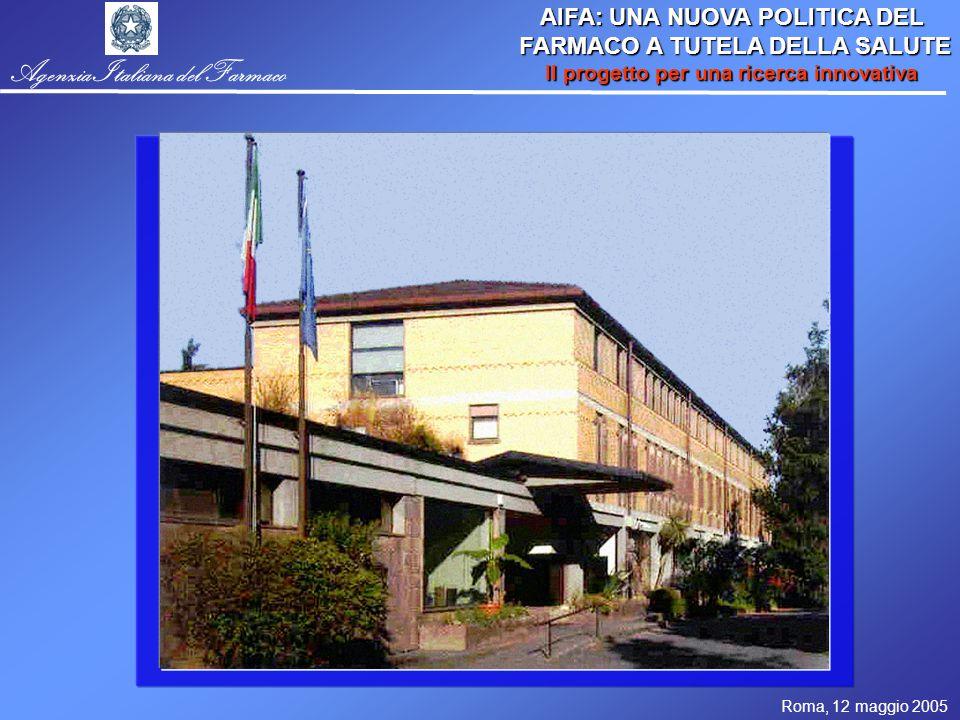 Roma, 12 maggio 2005 AIFA: UNA NUOVA POLITICA DEL FARMACO A TUTELA DELLA SALUTE FARMACO A TUTELA DELLA SALUTE Il progetto per una ricerca innovativa Agenzia Italiana del Farmaco