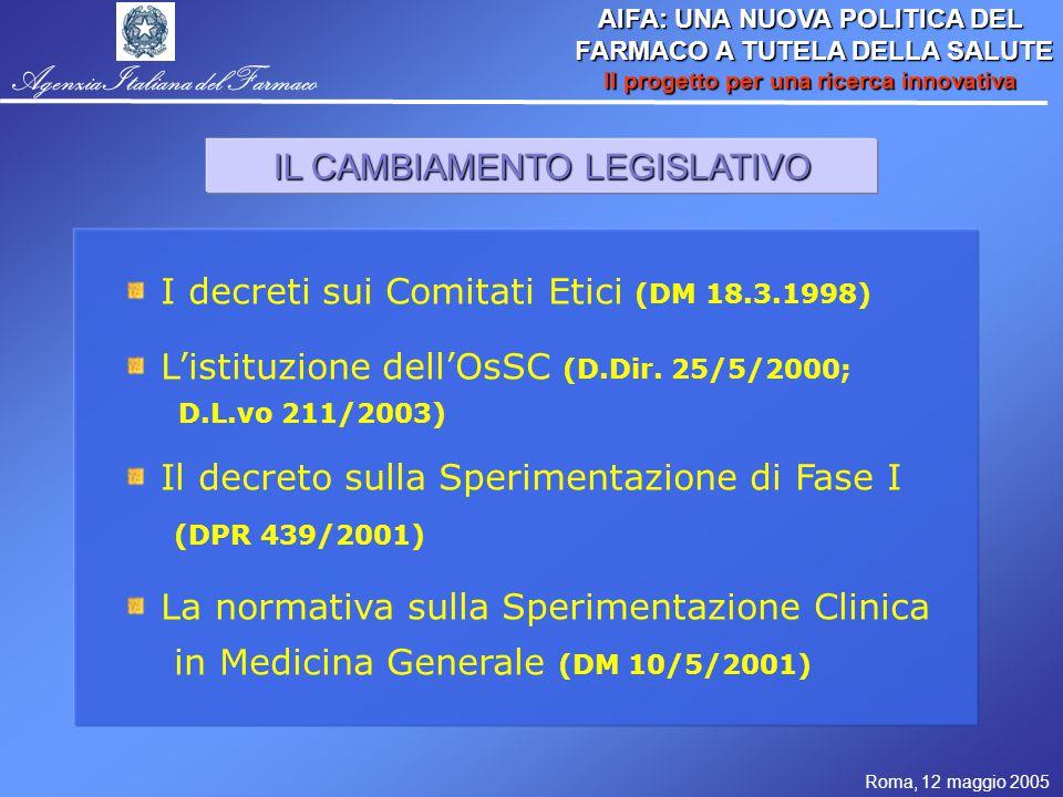 Roma, 12 maggio 2005 AIFA: UNA NUOVA POLITICA DEL FARMACO A TUTELA DELLA SALUTE FARMACO A TUTELA DELLA SALUTE Il progetto per una ricerca innovativa Agenzia Italiana del Farmaco I decreti sui Comitati Etici (DM 18.3.1998) L'istituzione dell'OsSC (D.Dir.