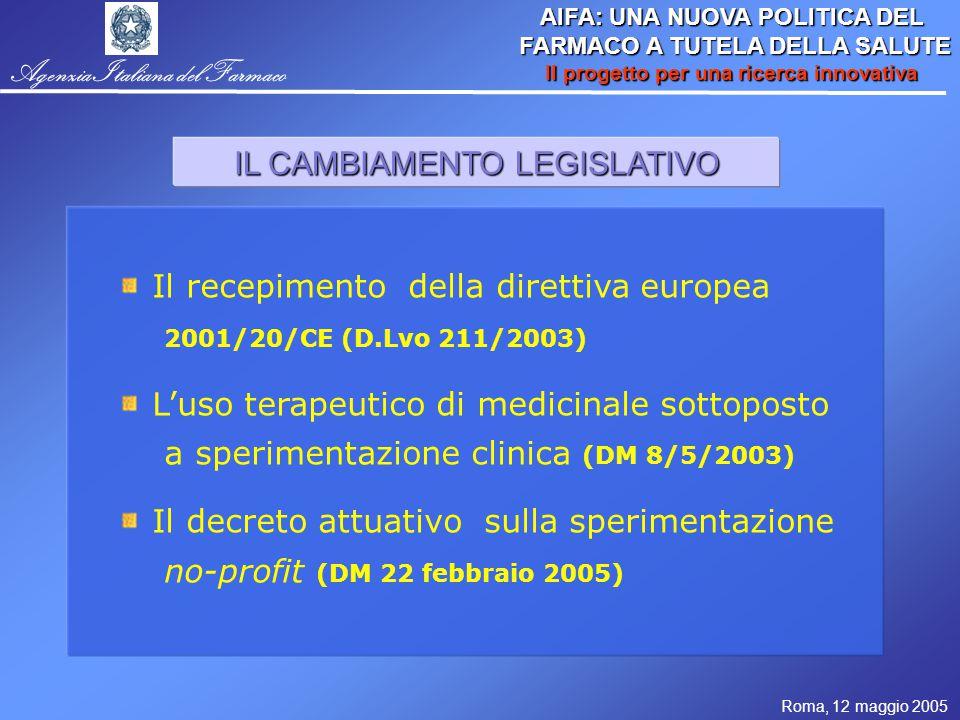 Roma, 12 maggio 2005 AIFA: UNA NUOVA POLITICA DEL FARMACO A TUTELA DELLA SALUTE FARMACO A TUTELA DELLA SALUTE Il progetto per una ricerca innovativa Agenzia Italiana del Farmaco IL CAMBIAMENTO LEGISLATIVO Il recepimento della direttiva europea 2001/20/CE (D.Lvo 211/2003) L'uso terapeutico di medicinale sottoposto a sperimentazione clinica (DM 8/5/2003) Il decreto attuativo sulla sperimentazione no-profit (DM 22 febbraio 2005)