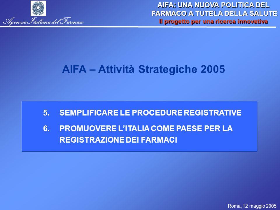 Roma, 12 maggio 2005 AIFA: UNA NUOVA POLITICA DEL FARMACO A TUTELA DELLA SALUTE FARMACO A TUTELA DELLA SALUTE Il progetto per una ricerca innovativa Agenzia Italiana del Farmaco 5.SEMPLIFICARE LE PROCEDURE REGISTRATIVE 6.PROMUOVERE L'ITALIA COME PAESE PER LA REGISTRAZIONE DEI FARMACI AIFA – Attività Strategiche 2005