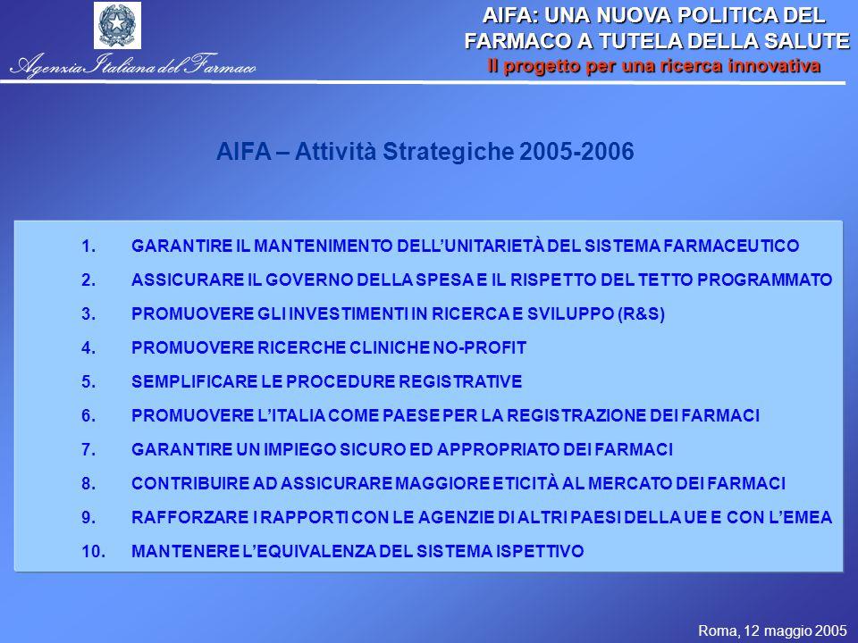 Roma, 12 maggio 2005 AIFA: UNA NUOVA POLITICA DEL FARMACO A TUTELA DELLA SALUTE FARMACO A TUTELA DELLA SALUTE Il progetto per una ricerca innovativa Agenzia Italiana del Farmaco N° SPERIMENTAZIONI CLINICHE PER ANNO Annon.