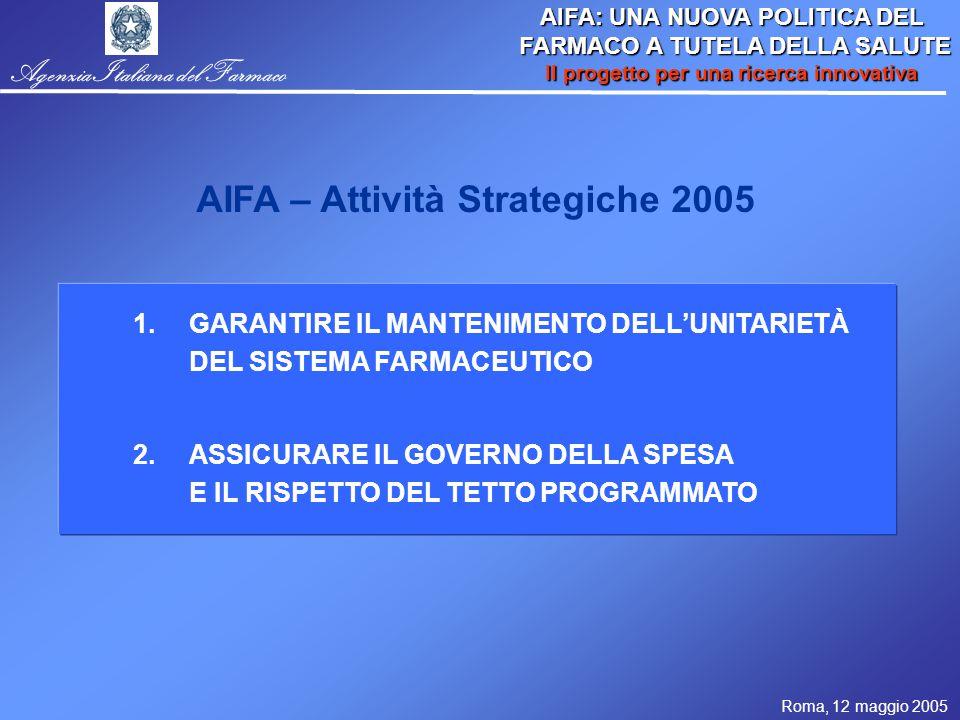 Roma, 12 maggio 2005 AIFA: UNA NUOVA POLITICA DEL FARMACO A TUTELA DELLA SALUTE FARMACO A TUTELA DELLA SALUTE Il progetto per una ricerca innovativa Agenzia Italiana del Farmaco 5* 59* 11 10 24 18 14 10 29 13 1* 4 17 14 26 4 5 34 4 2* OSSERVATORIO NAZIONALE Ministero della Salute DISTRIBUZIONE DEI COMITATI ETICI IN ITALIA