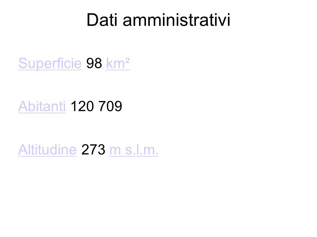 Dati amministrativi SuperficieSuperficie 98 km²km² AbitantiAbitanti 120 709 AltitudineAltitudine 273 m s.l.m.m s.l.m.