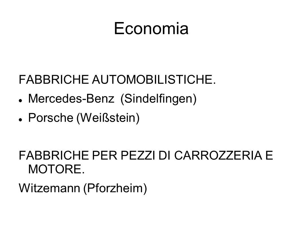 Economia FABBRICHE AUTOMOBILISTICHE.