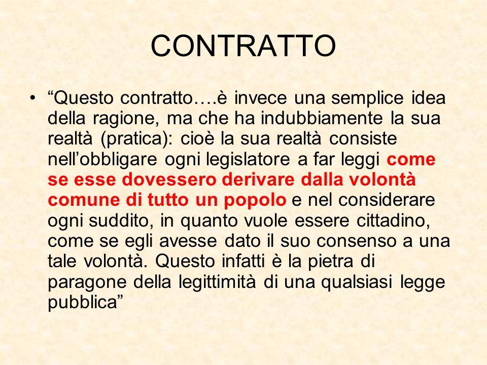 """CONTRATTO """"Questo contratto….è invece una semplice idea della ragione, ma che ha indubbiamente la sua realtà (pratica): cioè la sua realtà consiste ne"""