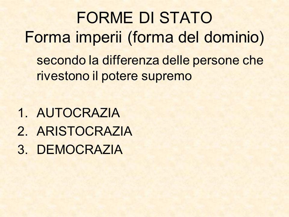 FORME DI STATO Forma imperii (forma del dominio) secondo la differenza delle persone che rivestono il potere supremo 1.AUTOCRAZIA 2.ARISTOCRAZIA 3.DEM
