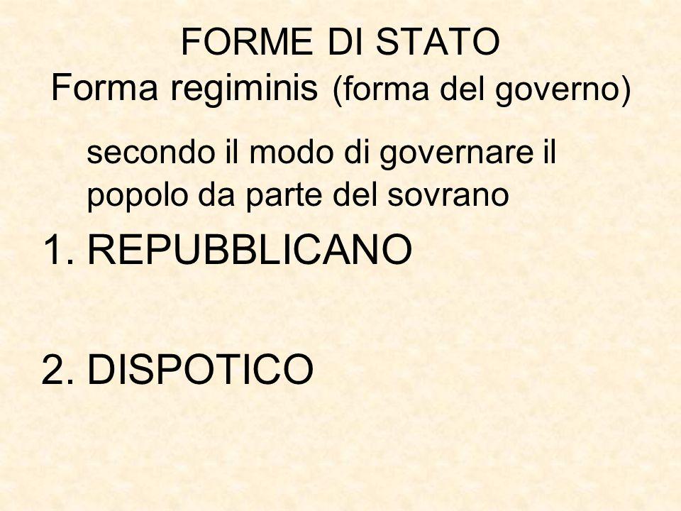 FORME DI STATO Forma regiminis (forma del governo) secondo il modo di governare il popolo da parte del sovrano 1.REPUBBLICANO 2.DISPOTICO