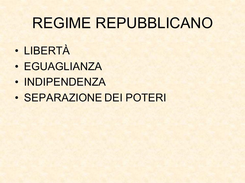 REGIME REPUBBLICANO LIBERTÀ EGUAGLIANZA INDIPENDENZA SEPARAZIONE DEI POTERI