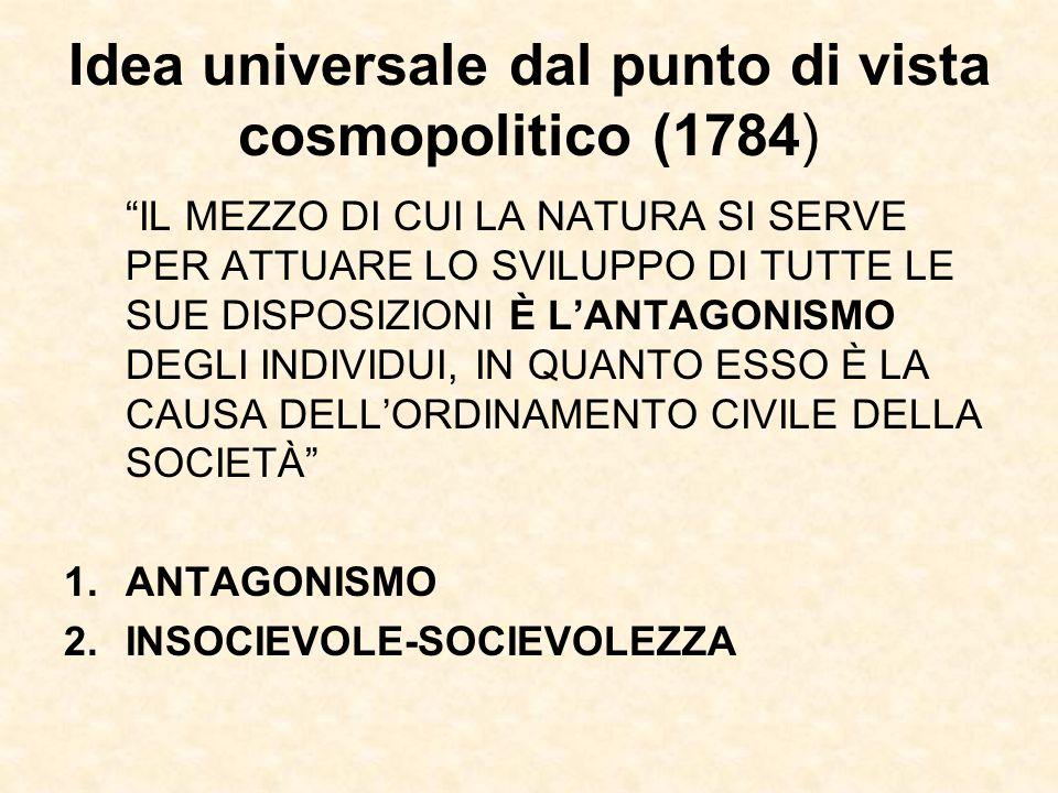 """Idea universale dal punto di vista cosmopolitico (1784) """"IL MEZZO DI CUI LA NATURA SI SERVE PER ATTUARE LO SVILUPPO DI TUTTE LE SUE DISPOSIZIONI È L'A"""