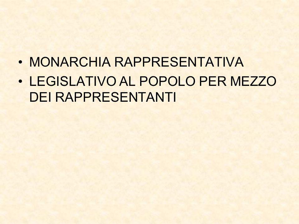 MONARCHIA RAPPRESENTATIVA LEGISLATIVO AL POPOLO PER MEZZO DEI RAPPRESENTANTI