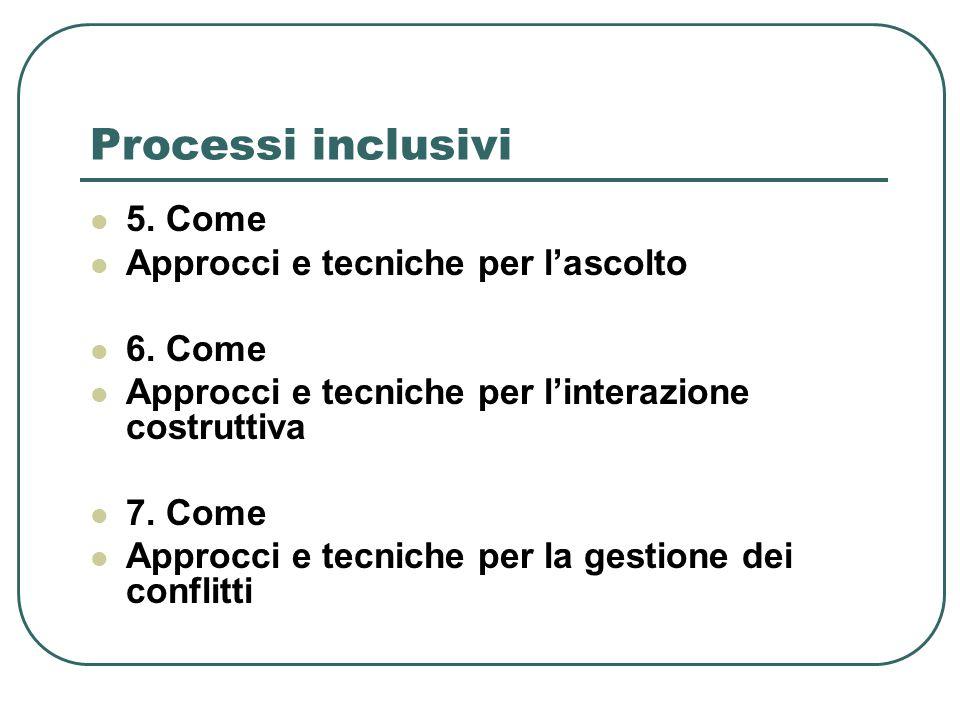 Processi inclusivi 5. Come Approcci e tecniche per l'ascolto 6.