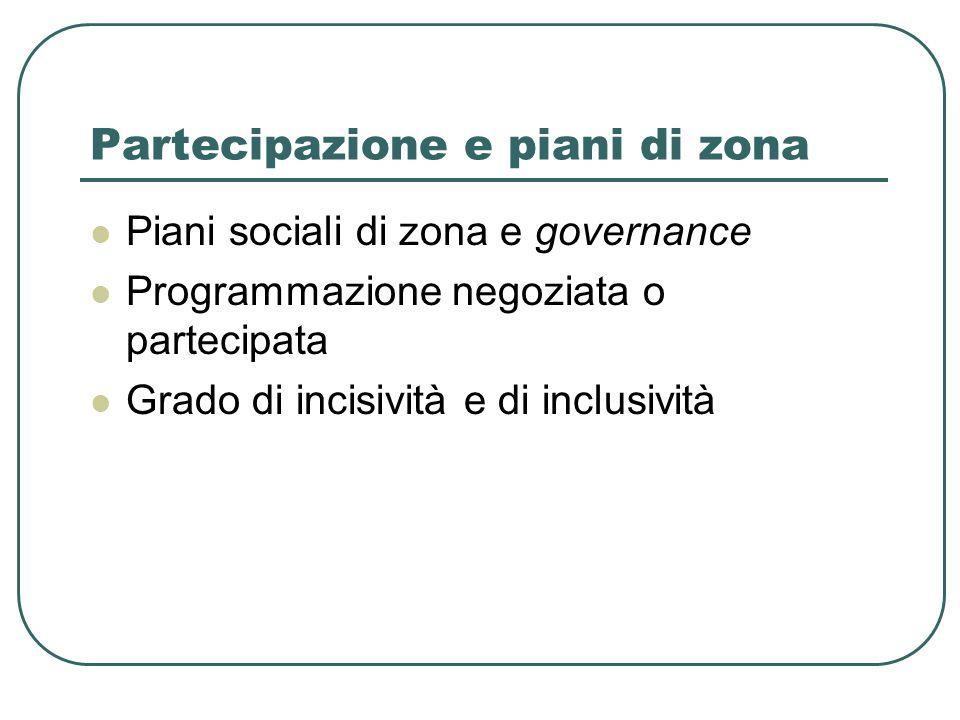 Partecipazione e piani di zona Piani sociali di zona e governance Programmazione negoziata o partecipata Grado di incisività e di inclusività