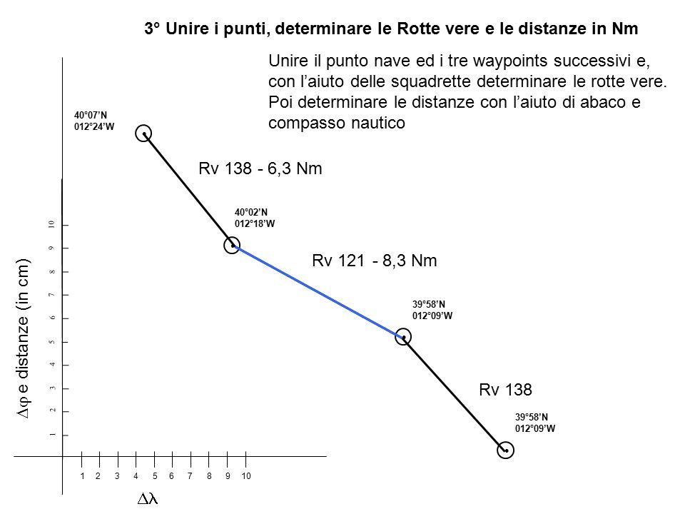 3° Unire i punti, determinare le Rotte vere e le distanze in Nm 1 2 3 4 5 6 7 8 9 10 123456789  e distanze (in cm)  Unire il punto nave ed i tre w