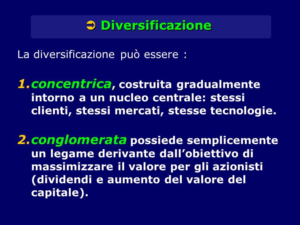  Diversificazione La diversificazione può essere :, 1.concentrica, costruita gradualmente intorno a un nucleo centrale: stessi clienti, stessi mercat