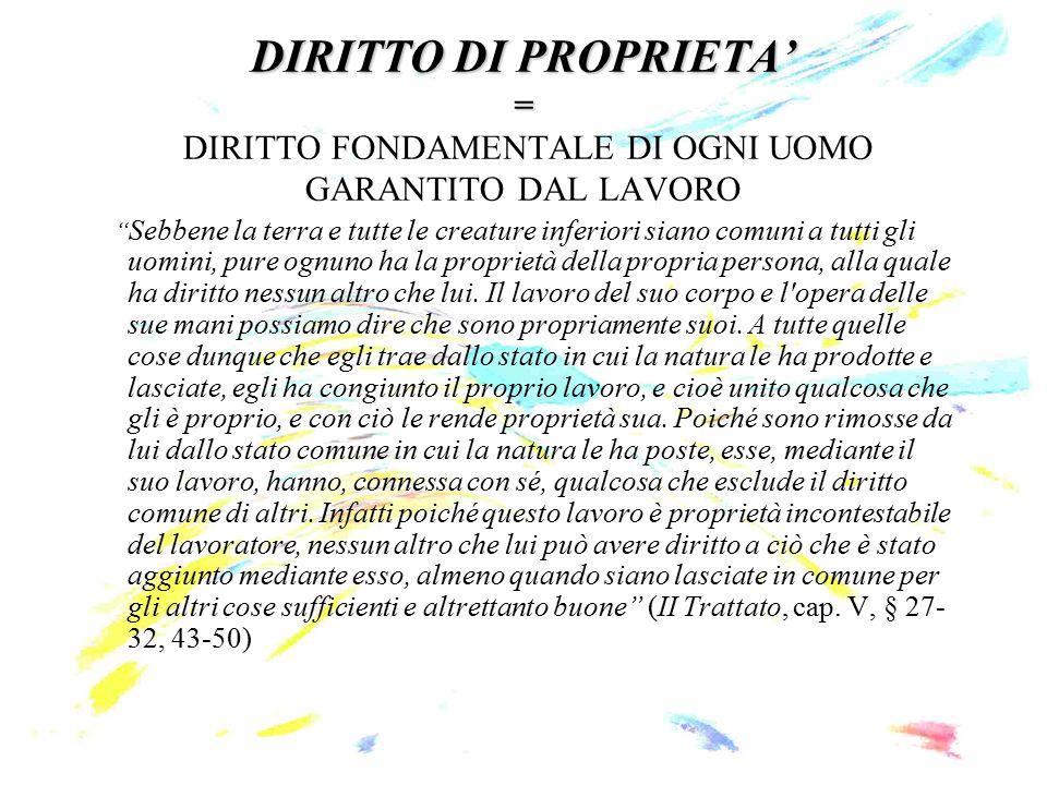 """DIRITTO DI PROPRIETA' = DIRITTO DI PROPRIETA' = DIRITTO FONDAMENTALE DI OGNI UOMO GARANTITO DAL LAVORO """" Sebbene la terra e tutte le creature inferior"""