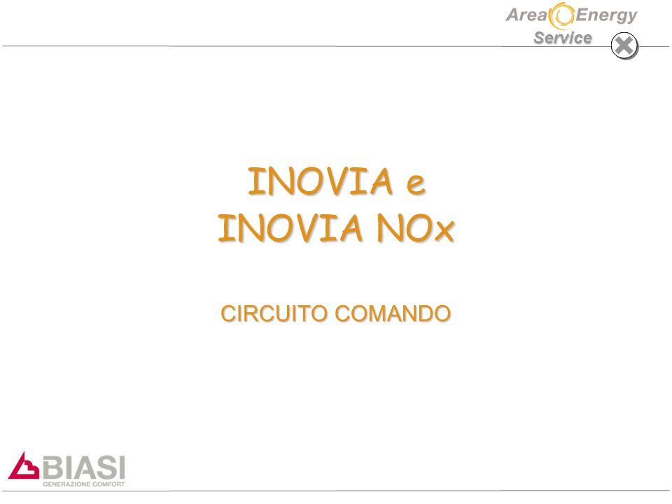 Service INOVIA e INOVIA NOx CIRCUITO COMANDO
