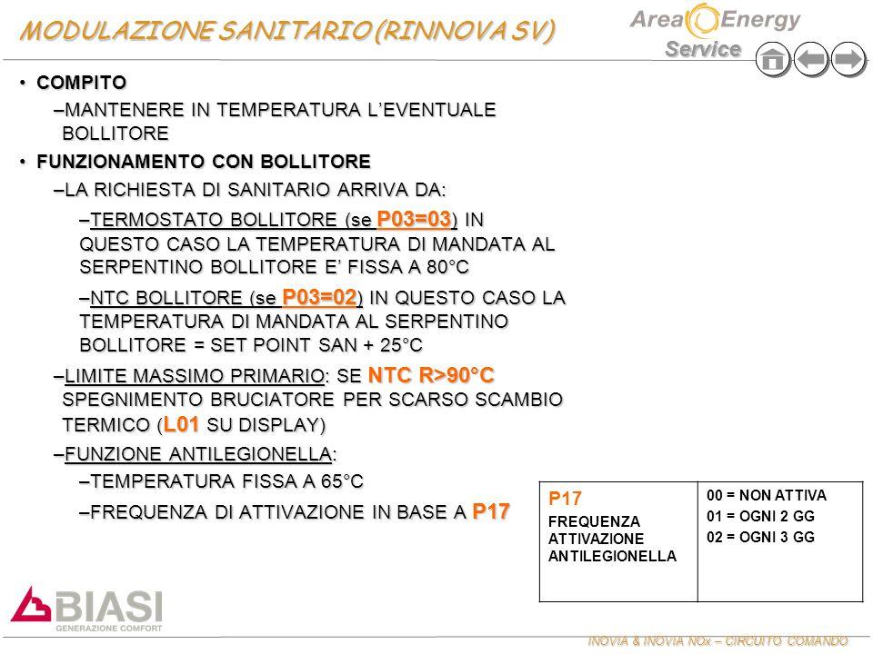 INOVIA & INOVIA NOx – CIRCUITO COMANDO Service MODULAZIONE SANITARIO (RINNOVA SV) COMPITOCOMPITO –MANTENERE IN TEMPERATURA L'EVENTUALE BOLLITORE FUNZI
