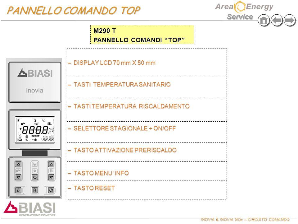 INOVIA & INOVIA NOx – CIRCUITO COMANDO Service PANNELLO COMANDO TOP –DISPLAY LCD 70 mm X 50 mm –TASTI TEMPERATURA SANITARIO –TASTI TEMPERATURA RISCALD