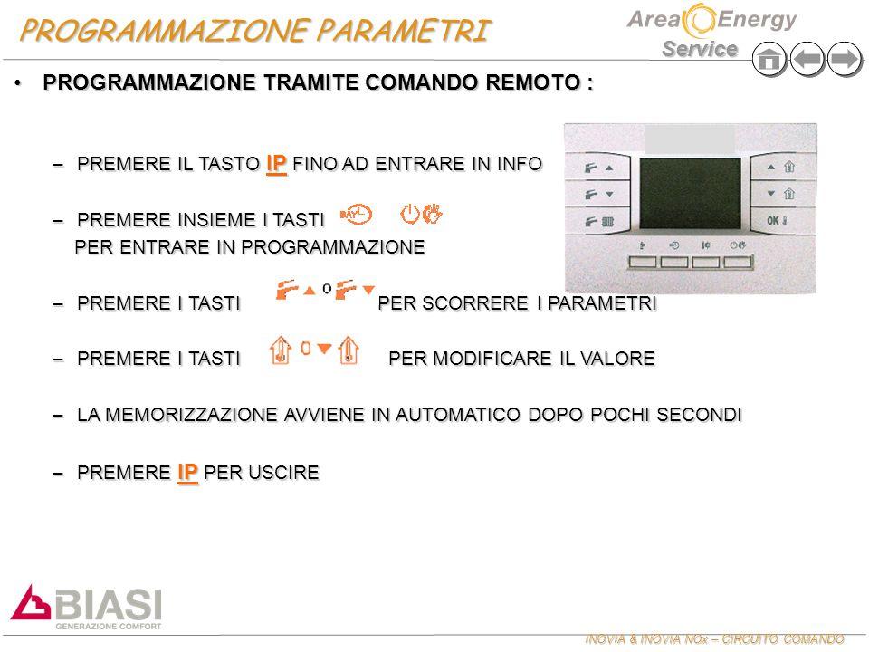 INOVIA & INOVIA NOx – CIRCUITO COMANDO Service PROGRAMMAZIONE PARAMETRI PROGRAMMAZIONE TRAMITE COMANDO REMOTO :PROGRAMMAZIONE TRAMITE COMANDO REMOTO :