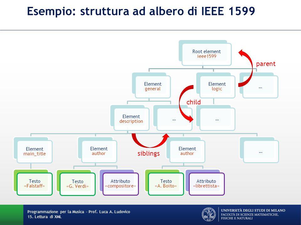 Esempio: struttura ad albero di IEEE 1599 Programmazione per la Musica - Prof. Luca A. Ludovico 15. Lettura di XML Root element ieee1599 Element gener