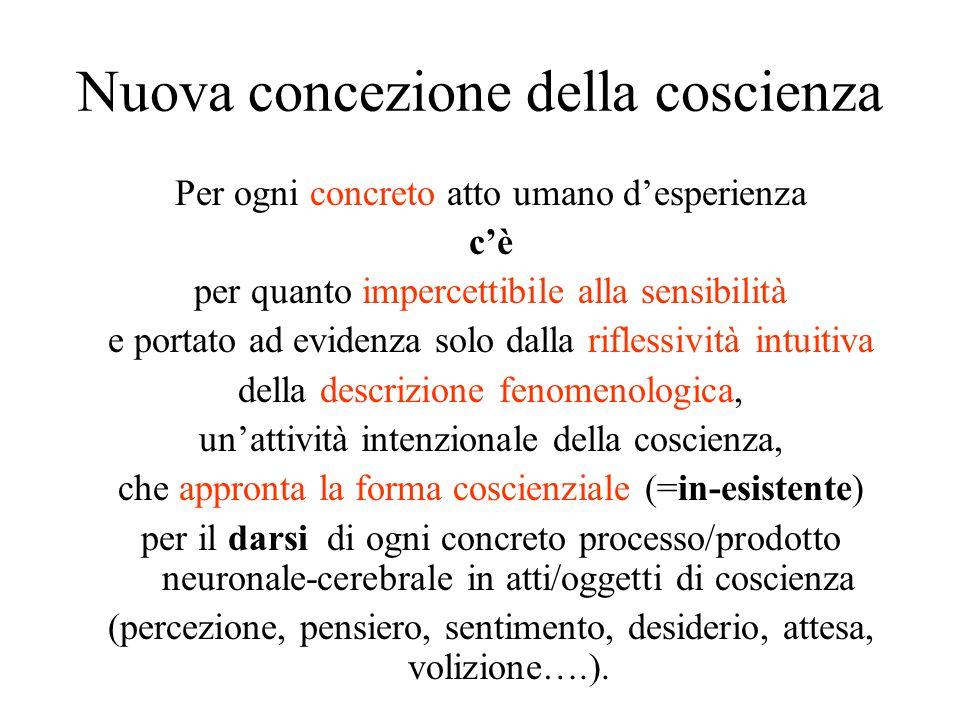 Nuova concezione della coscienza Per ogni concreto atto umano d'esperienza c'è per quanto impercettibile alla sensibilità e portato ad evidenza solo d