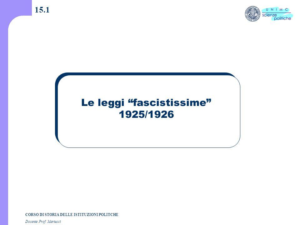 """CORSO DI STORIA DELLE ISTITUZIONI POLITCHE Docente Prof. Martucci 15.1 Le leggi """"fascistissime"""" 1925/1926"""