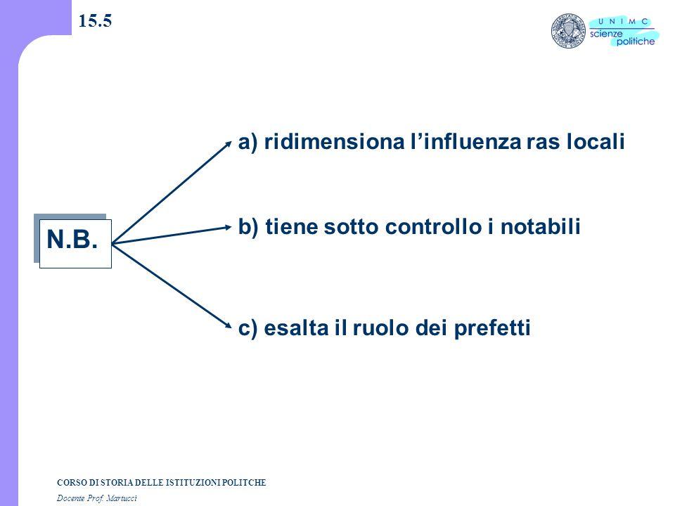CORSO DI STORIA DELLE ISTITUZIONI POLITCHE Docente Prof. Martucci 15.5 N.B. a) ridimensiona l'influenza ras locali b) tiene sotto controllo i notabili