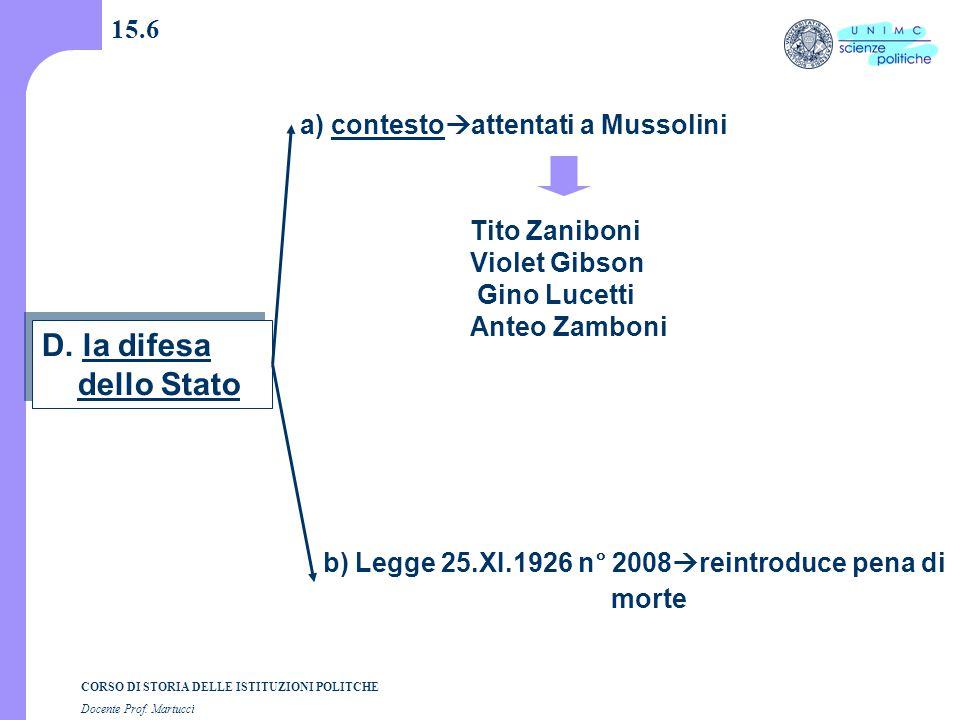 CORSO DI STORIA DELLE ISTITUZIONI POLITCHE Docente Prof. Martucci 15.6 D. la difesa dello Stato a) contesto  attentati a Mussolini b) Legge 25.XI.192