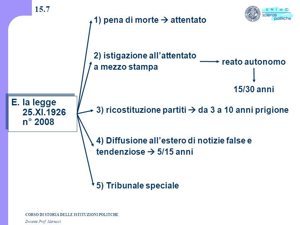 CORSO DI STORIA DELLE ISTITUZIONI POLITCHE Docente Prof. Martucci 15.7 E. la legge 25.XI.1926 n° 2008 1) pena di morte  attentato 2) istigazione all'