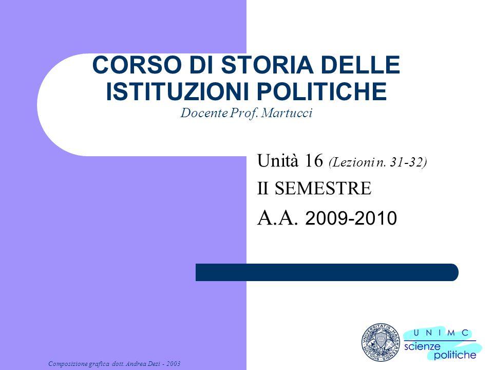 Composizione grafica dott. Andrea Dezi - 2003 CORSO DI STORIA DELLE ISTITUZIONI POLITICHE Docente Prof. Martucci Unità 16 (Lezioni n. 31-32) II SEMEST