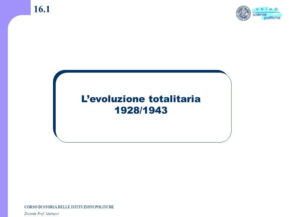 CORSO DI STORIA DELLE ISTITUZIONI POLITCHE Docente Prof. Martucci 16.1 L'evoluzione totalitaria 1928/1943