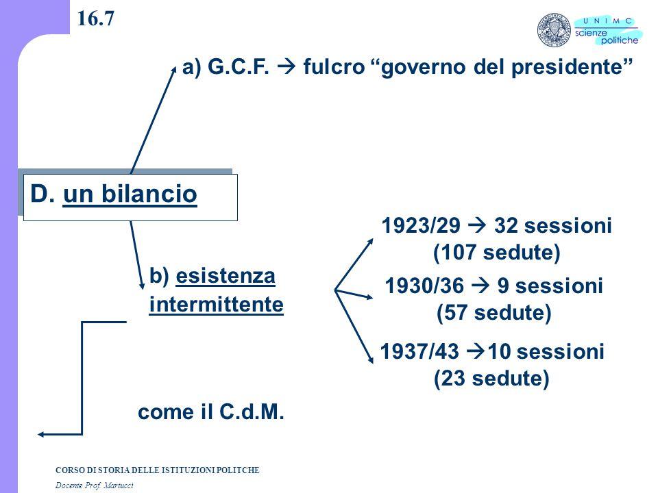 """CORSO DI STORIA DELLE ISTITUZIONI POLITCHE Docente Prof. Martucci 16.7 D. un bilancio a) G.C.F.  fulcro """"governo del presidente"""" b) esistenza intermi"""