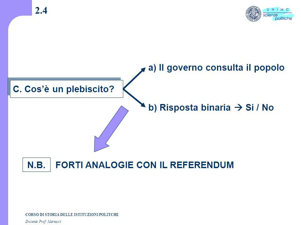 CORSO DI STORIA DELLE ISTITUZIONI POLITCHE Docente Prof. Martucci 2.4 C. Cos'è un plebiscito? a) Il governo consulta il popolo b) Risposta binaria  S