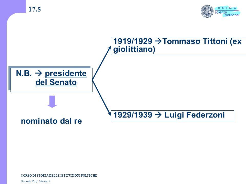 CORSO DI STORIA DELLE ISTITUZIONI POLITCHE Docente Prof. Martucci 17.5 N.B.  presidente del Senato 1919/1929  Tommaso Tittoni (ex giolittiano) 1929/