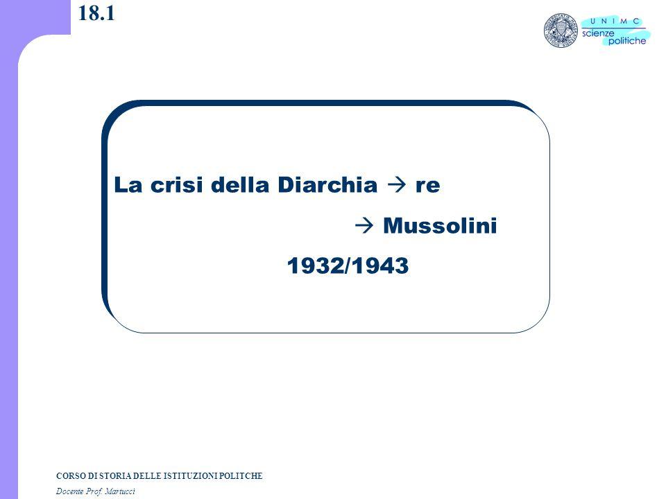 CORSO DI STORIA DELLE ISTITUZIONI POLITCHE Docente Prof. Martucci 18.1 La crisi della Diarchia  re  Mussolini 1932/1943