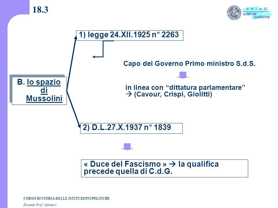 CORSO DI STORIA DELLE ISTITUZIONI POLITCHE Docente Prof. Martucci 18.3 B. lo spazio di Mussolini 1) legge 24.XII.1925 n° 2263 2) D.L.27.X.1937 n° 1839
