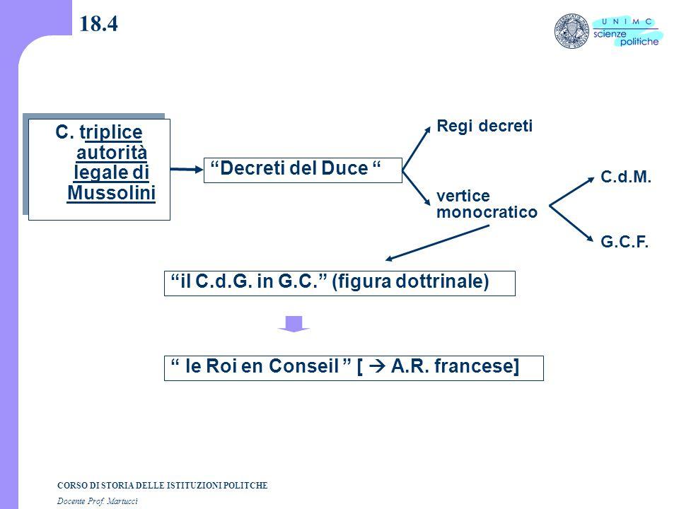 """CORSO DI STORIA DELLE ISTITUZIONI POLITCHE Docente Prof. Martucci 18.4 C. triplice autorità legale di Mussolini """"Decreti del Duce """" """"il C.d.G. in G.C."""