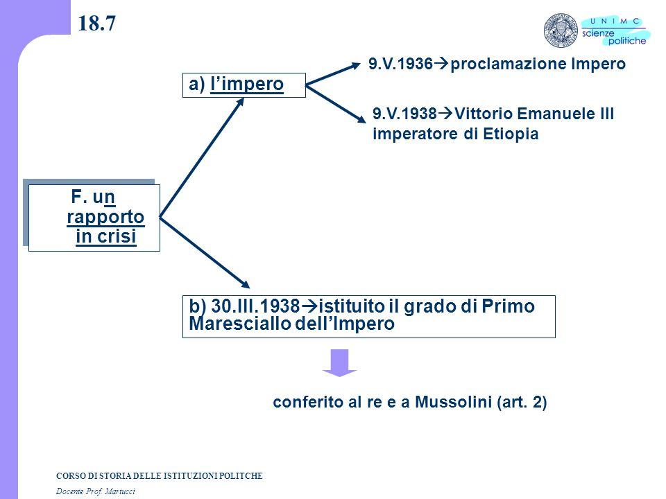 CORSO DI STORIA DELLE ISTITUZIONI POLITCHE Docente Prof. Martucci 18.7 F. un rapporto in crisi a) l'impero b) 30.III.1938  istituito il grado di Prim