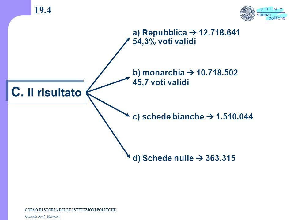 CORSO DI STORIA DELLE ISTITUZIONI POLITCHE Docente Prof. Martucci 19.4 a) Repubblica  12.718.641 54,3% voti validi b) monarchia  10.718.502 45,7 vot