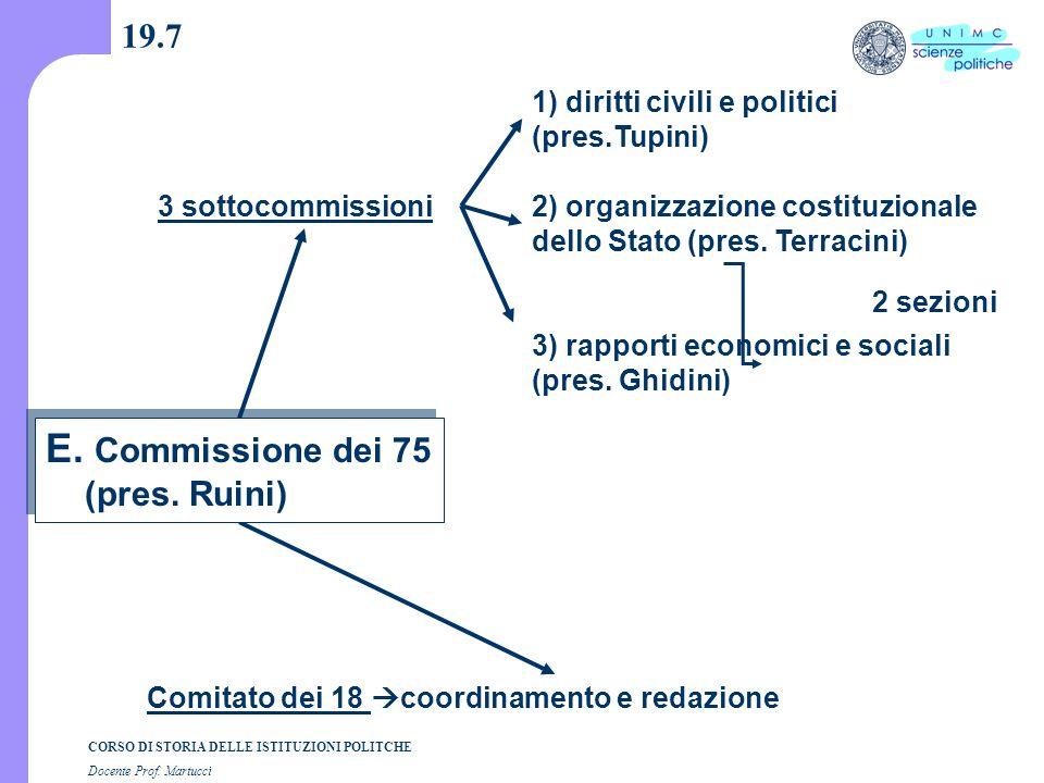 CORSO DI STORIA DELLE ISTITUZIONI POLITCHE Docente Prof. Martucci 19.7 3 sottocommissioni Comitato dei 18  coordinamento e redazione E. Commissione d