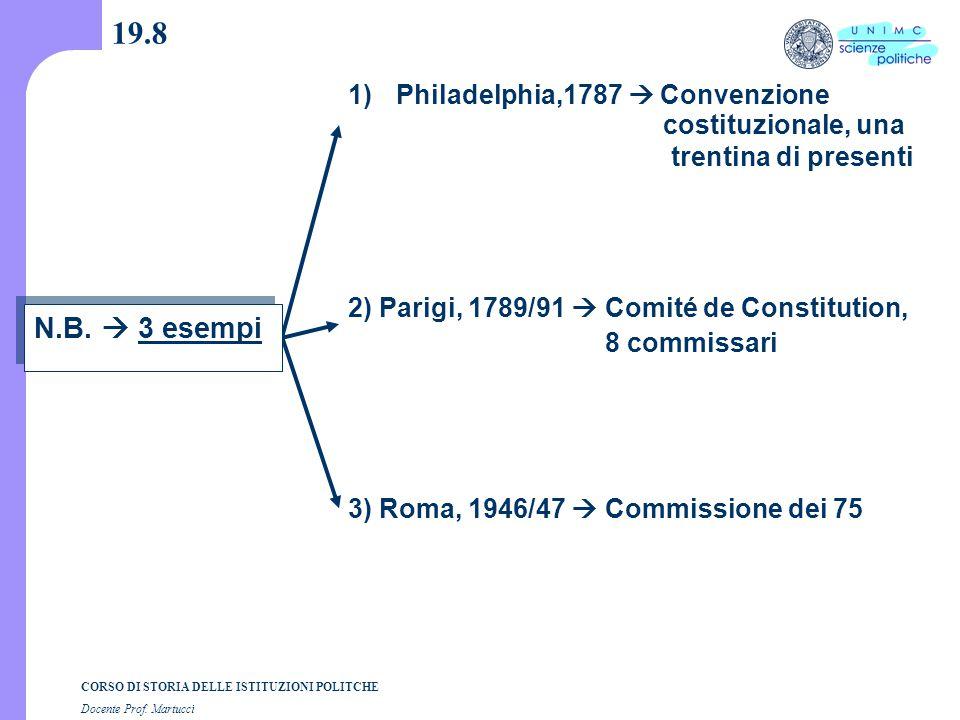 CORSO DI STORIA DELLE ISTITUZIONI POLITCHE Docente Prof. Martucci 19.8 1)Philadelphia,1787  Convenzione costituzionale, una trentina di presenti 2) P