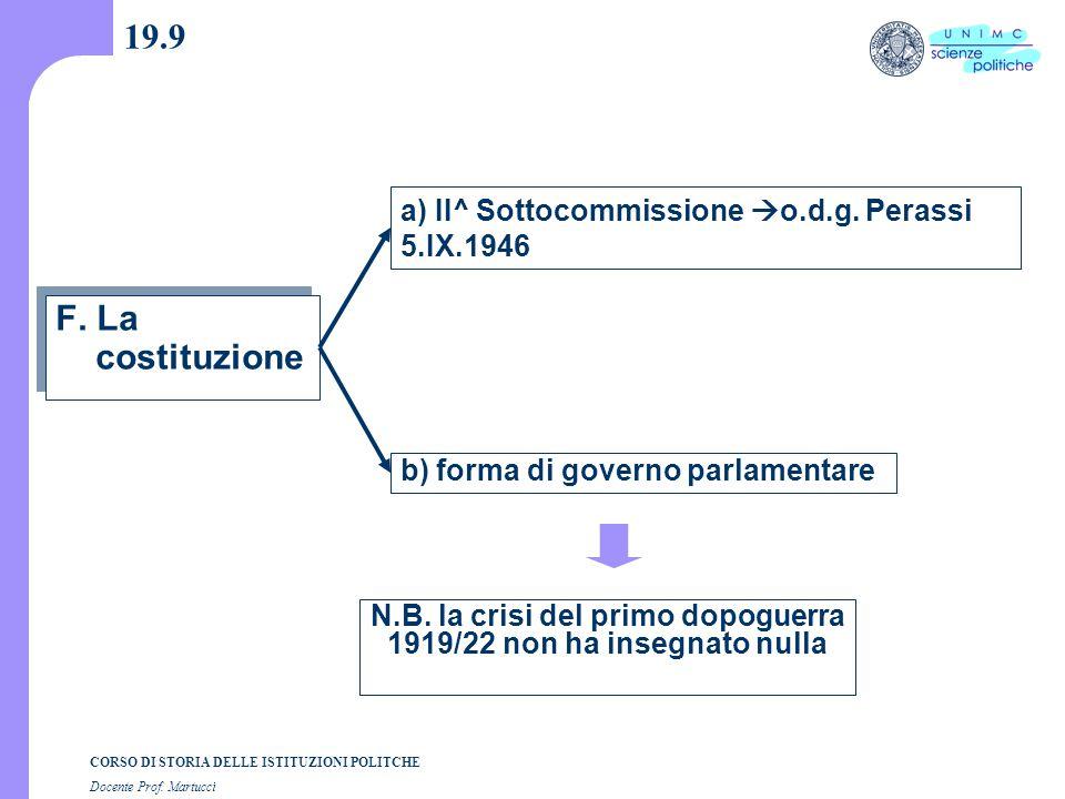 CORSO DI STORIA DELLE ISTITUZIONI POLITCHE Docente Prof. Martucci 19.9 F. La costituzione a) II^ Sottocommissione  o.d.g. Perassi 5.IX.1946 b) forma